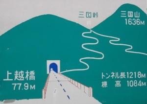 三国山 登山ルート