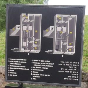 第一アウシュヴィッツ強制収容所焼却場
