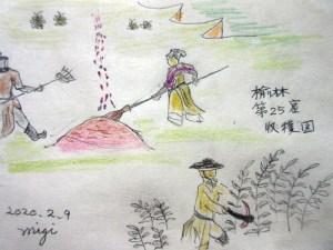楡林第25窟 収穫図